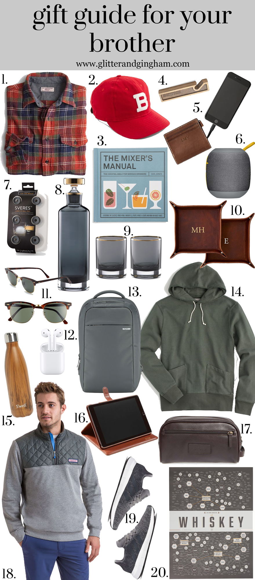 Gift Guide for your Brother / Holiday Gift Ideas for your brother, brother in law