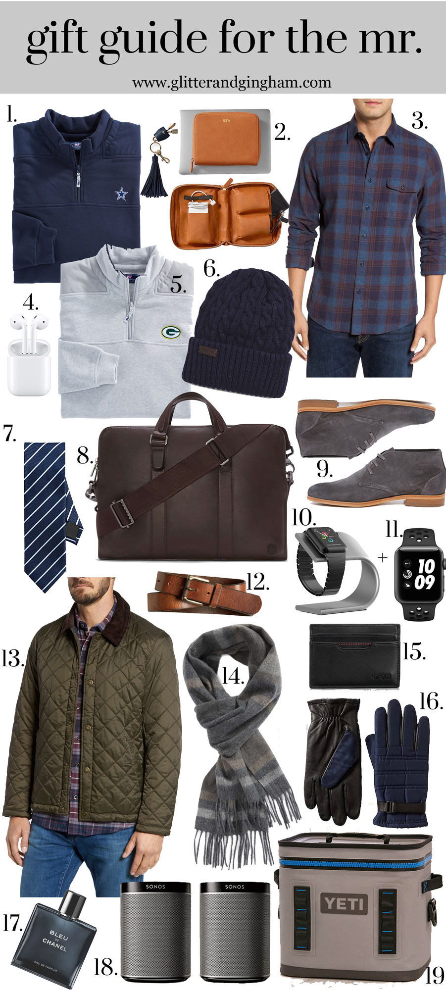 Gift Guide for the Mr. / Holiday gift ideas for your significant other